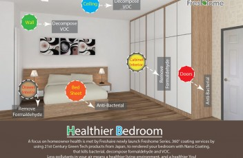 healthierbedroom-01